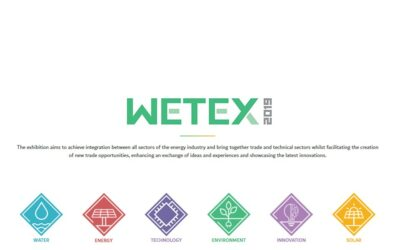 TelLab at WETEX 2019, Dubai