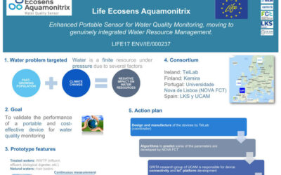 LIFE Ecosens Aquamonitrix project to be presented at EIP Conference